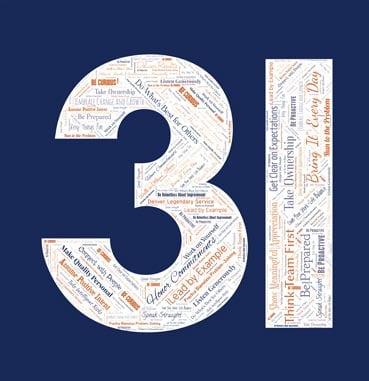 31-fundamentals-3x